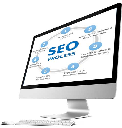 SEO Management services by Blueprinted Marketing